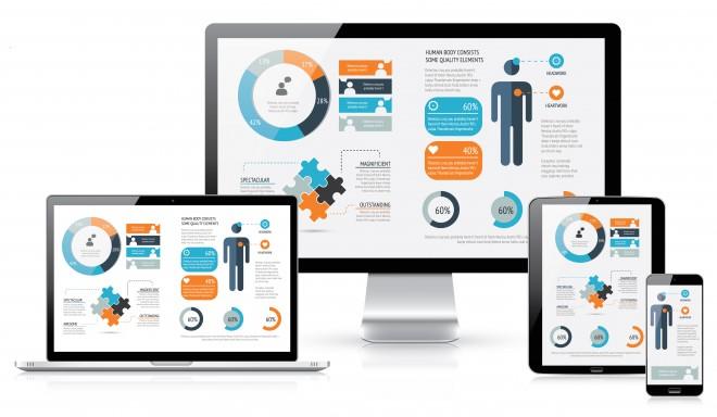 Website là gì? tại sao cần thiết kế website?
